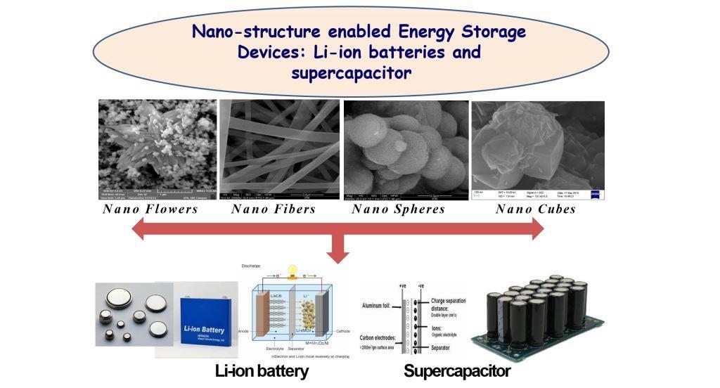 Energy Storage Laboratory